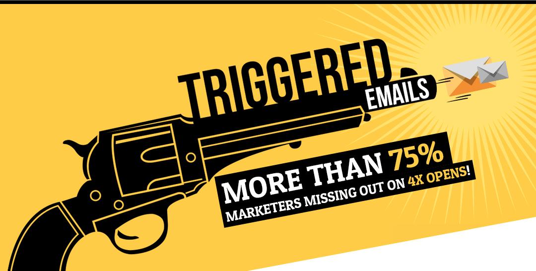 Traditional emails vs triggered emails