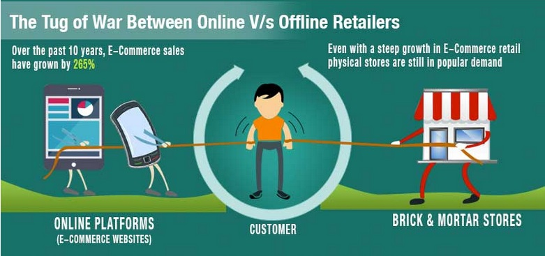 3 Ways to improve customer experience in e-Commerce