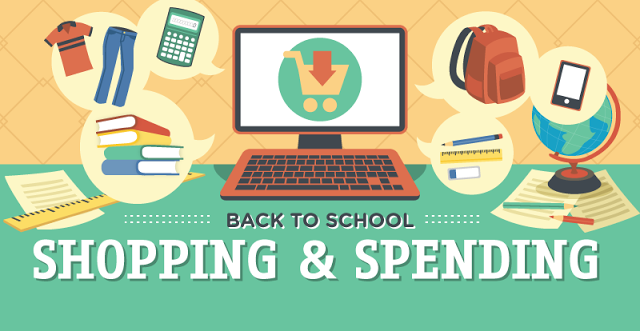 Back to school eCommerce stats 2015 [Infographic]