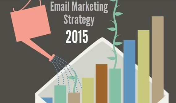 Email-Marketing-Strategy-for-2015