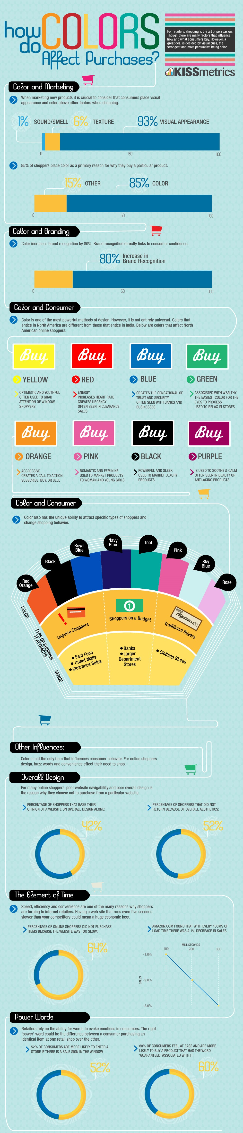 Infographic-color-purchases