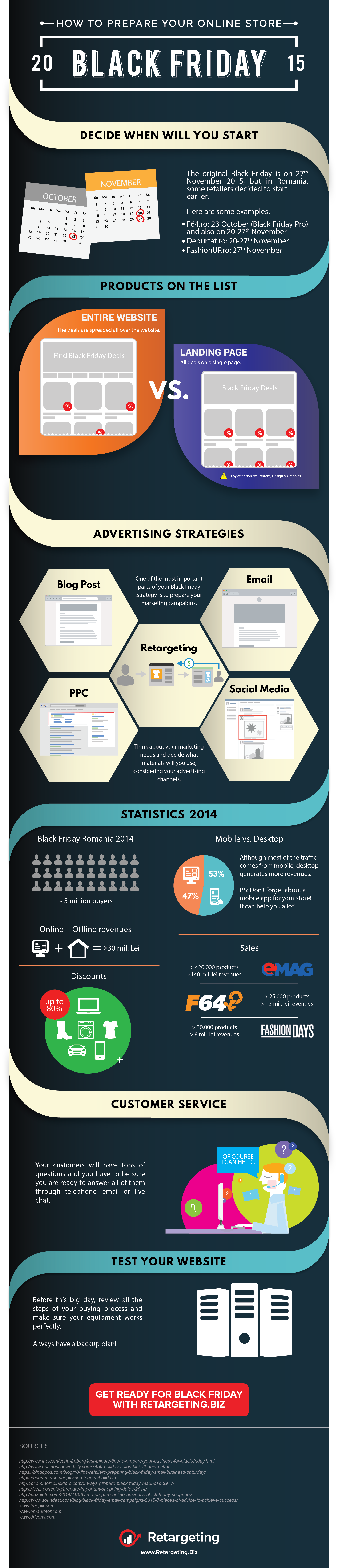 infografic-bf