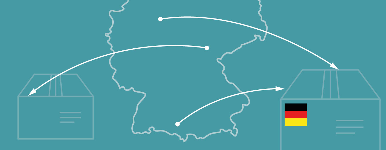 Germany Ecommerce