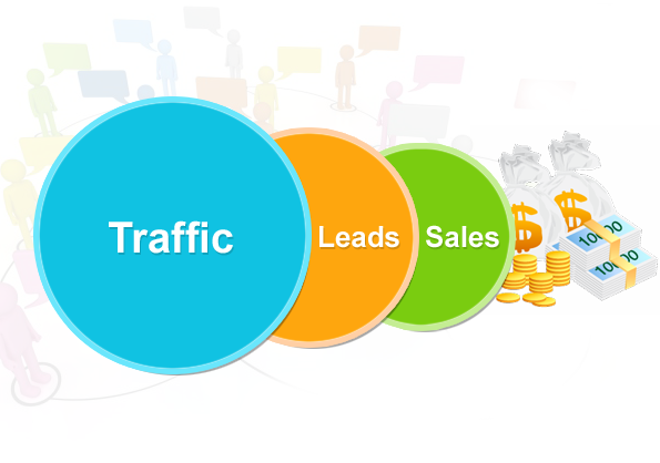 Why your website isn't converting visitors into sales?