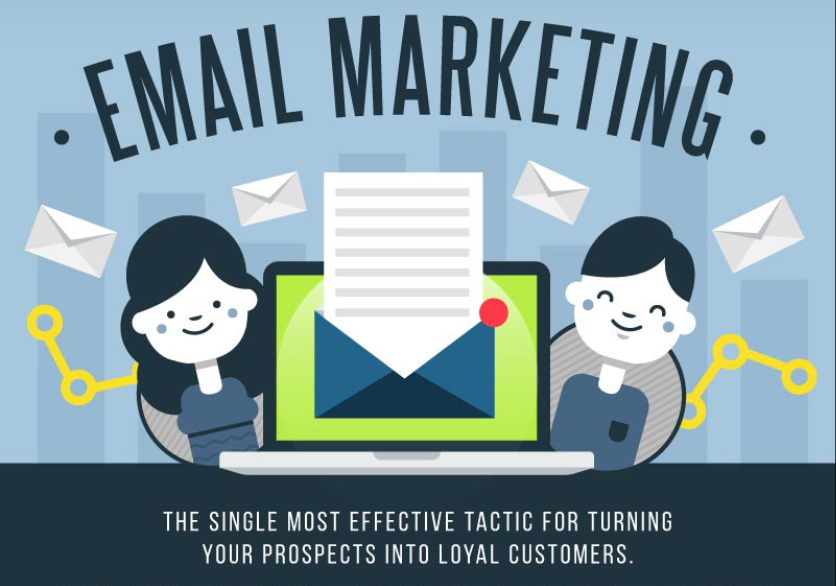 E-mail marketing statistics Infographic
