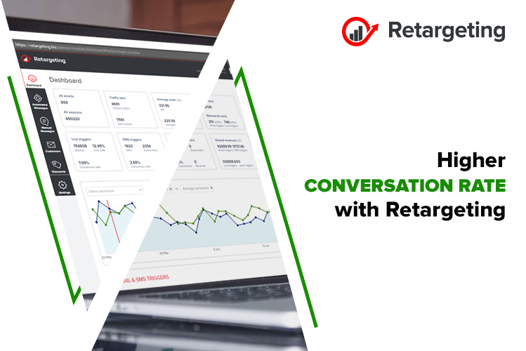 Higher conversation rate with Retargeting